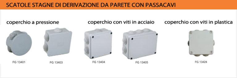 FAEG_scatole-stagne-derivazione-parete-passacavi-coperchio1
